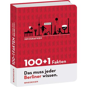 100-1-fakten-ueber-berllin-buch