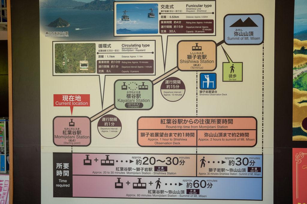 Karte Miyajima - Mount Misen Seilbahn